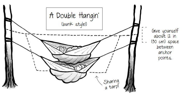 the truth about hammock camping  claim  2   hammocks are  fortable   the ultimate hang the truth about hammock camping  claim  2   hammocks are      rh   theultimatehang