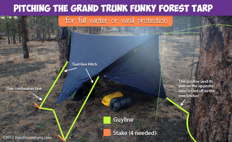 Pitching The Grand Trunk Funky Forest Tarp For Harsh