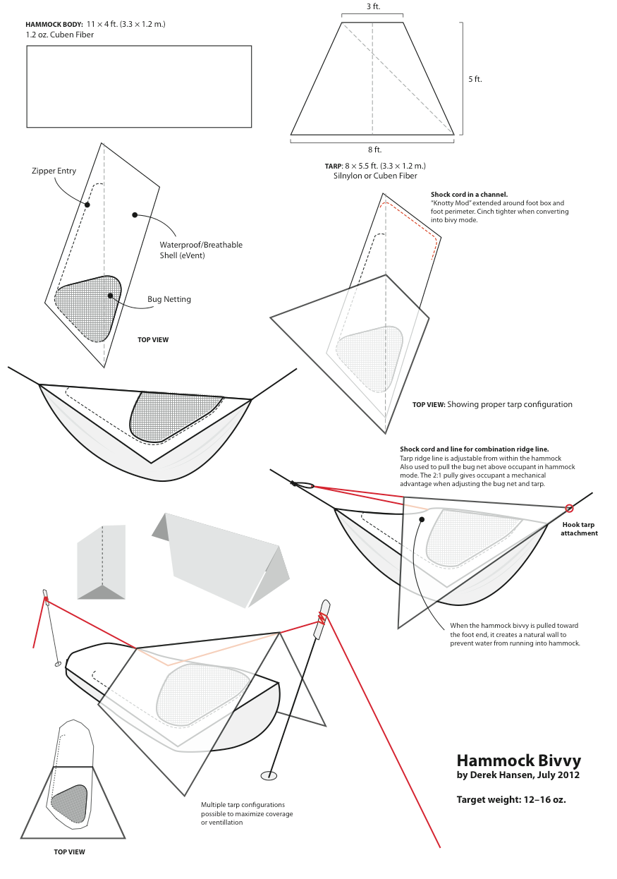 hammock bivy prototype design   the ultimate hang  rh   theultimatehang