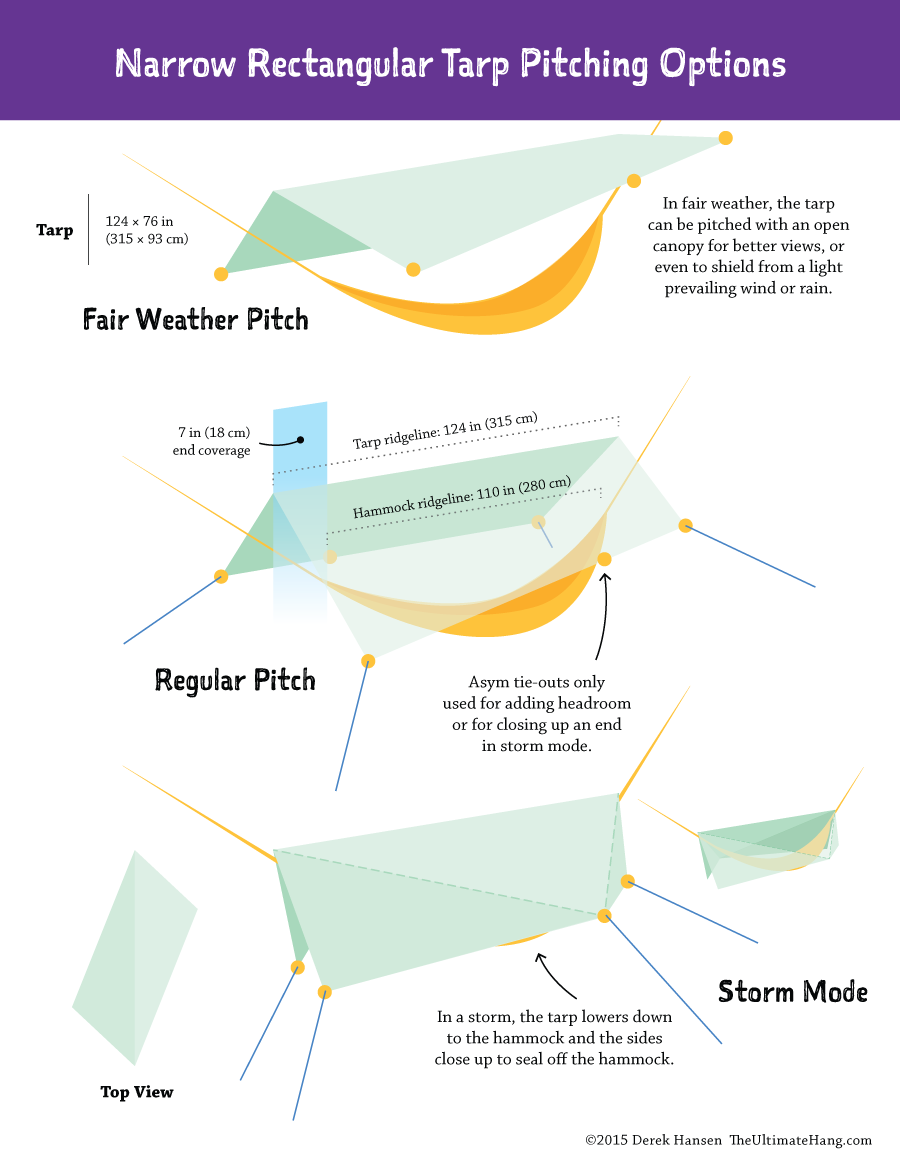 Pitching Options For A Rectangular Hammock Tarp The