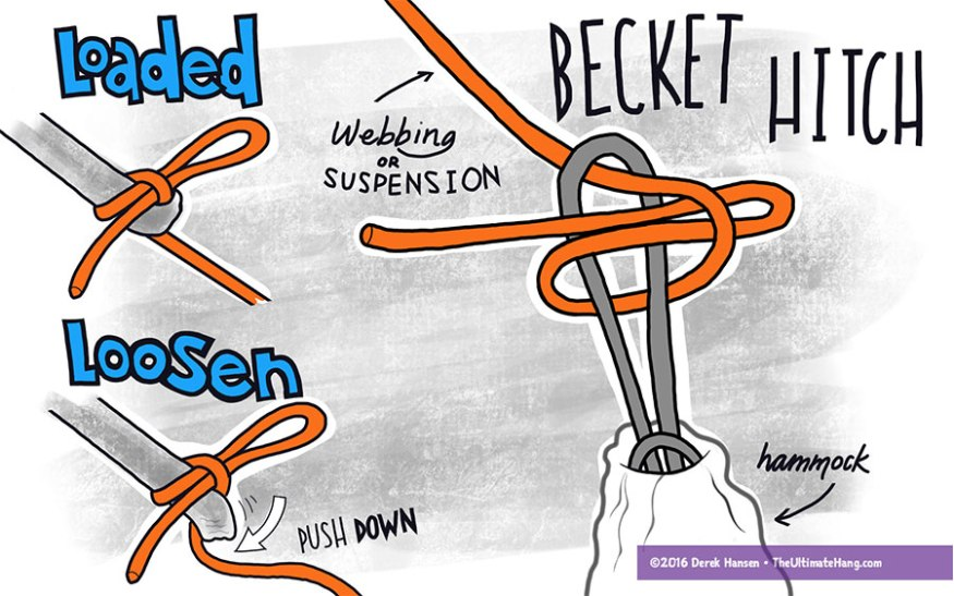 The Becket Hitch For Hammocks The Ultimate Hang